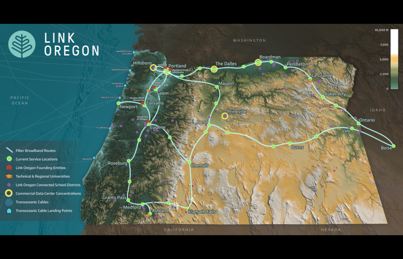 Link Oregon Broadband Network